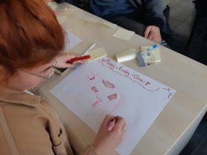 design thinking mk